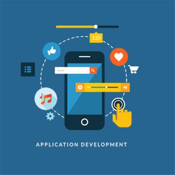 Mobile app development Michigan